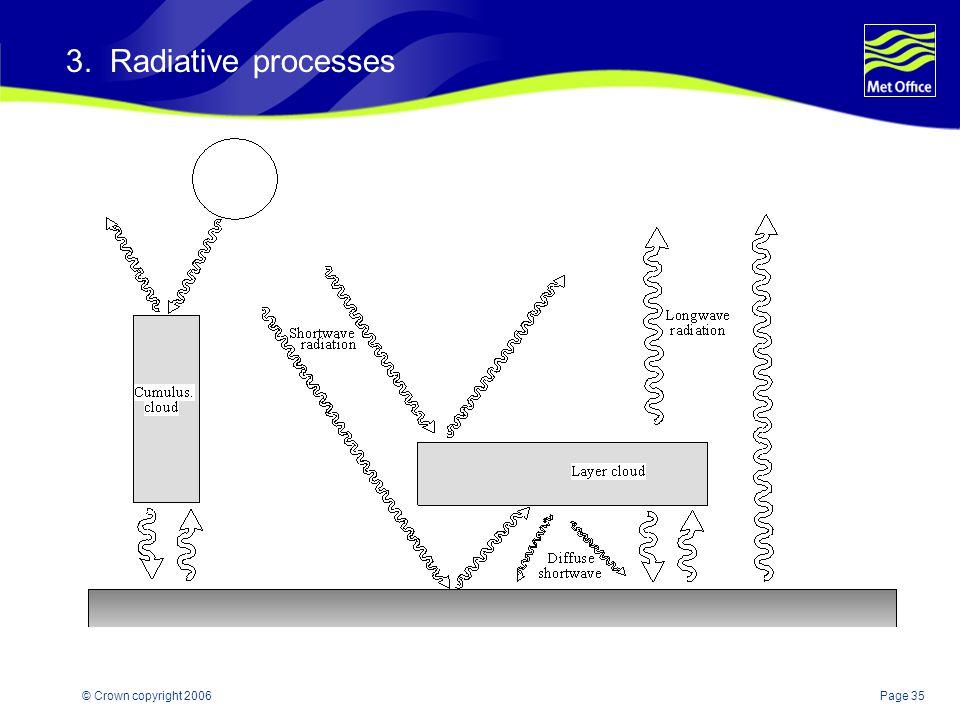 3. Radiative processes © Crown copyright 2006