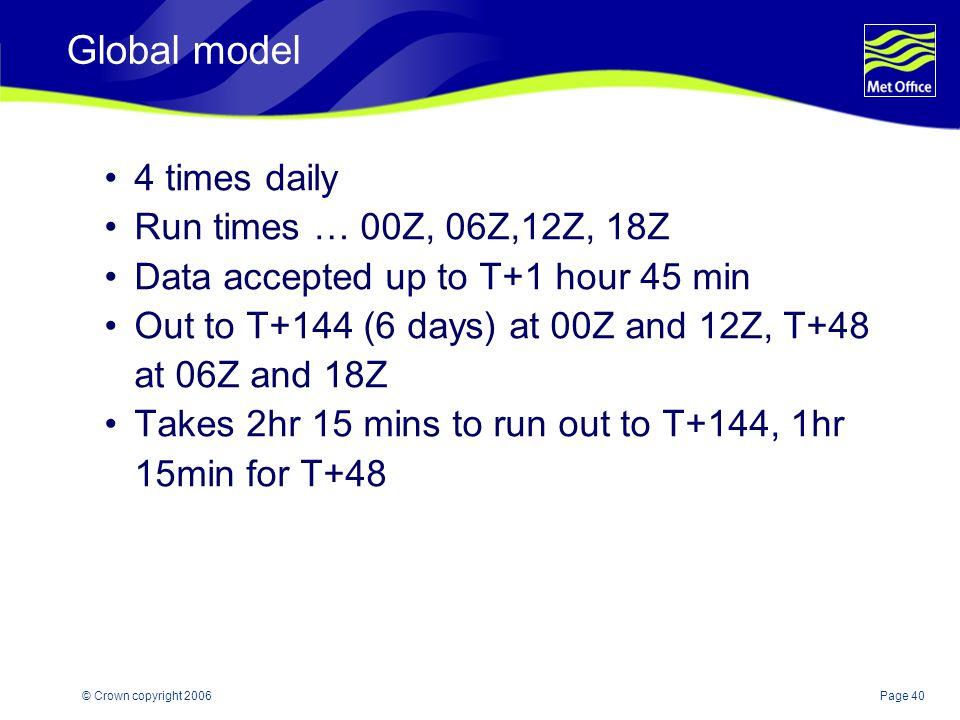 Global model 4 times daily Run times … 00Z, 06Z,12Z, 18Z