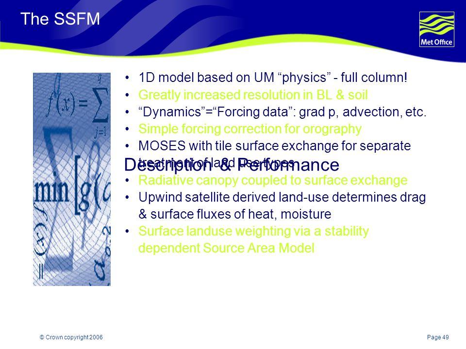 Description & Performance