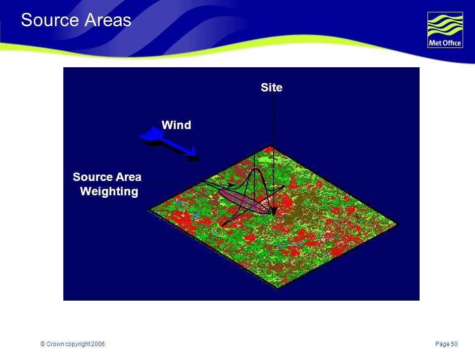 Source Areas Site Wind Source Area Weighting © Crown copyright 2006