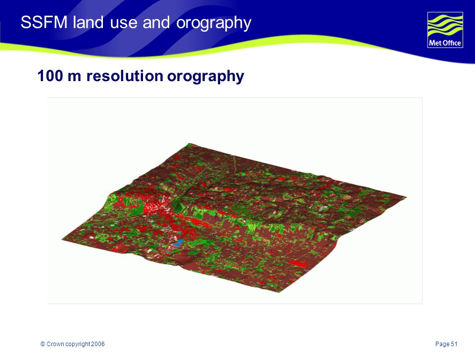 SSFM land use and orography