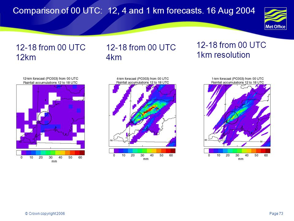Comparison of 00 UTC: 12, 4 and 1 km forecasts. 16 Aug 2004