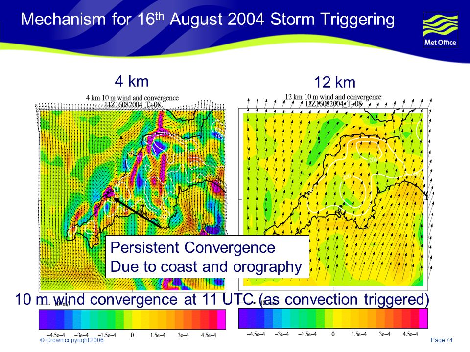 Mechanism for 16th August 2004 Storm Triggering