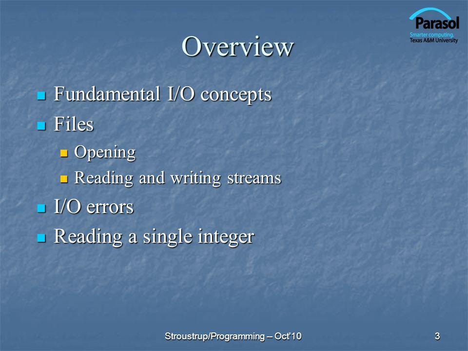 Overview Fundamental I/O concepts Files I/O errors