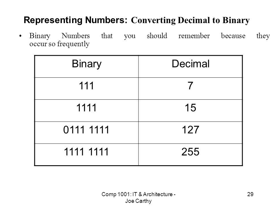Representing Numbers: Converting Decimal to Binary