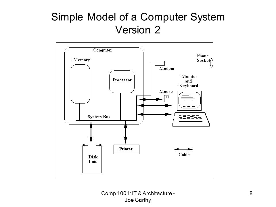 Simple Model of a Computer System Version 2