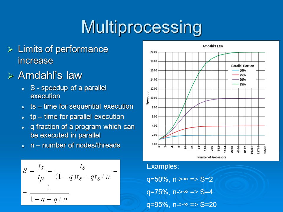 Multiprocessing Amdahl's law Limits of performance increase