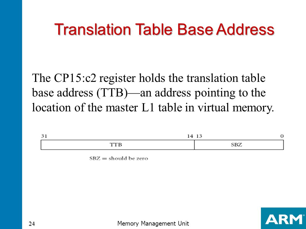 Translation Table Base Address