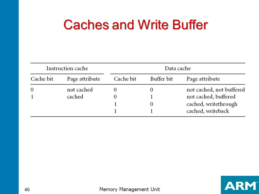 Caches and Write Buffer