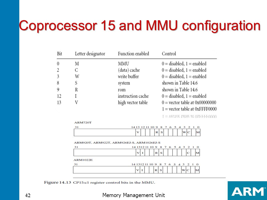 Coprocessor 15 and MMU configuration