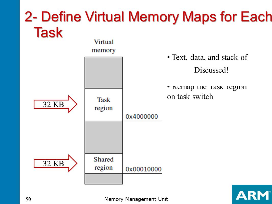 2- Define Virtual Memory Maps for Each Task