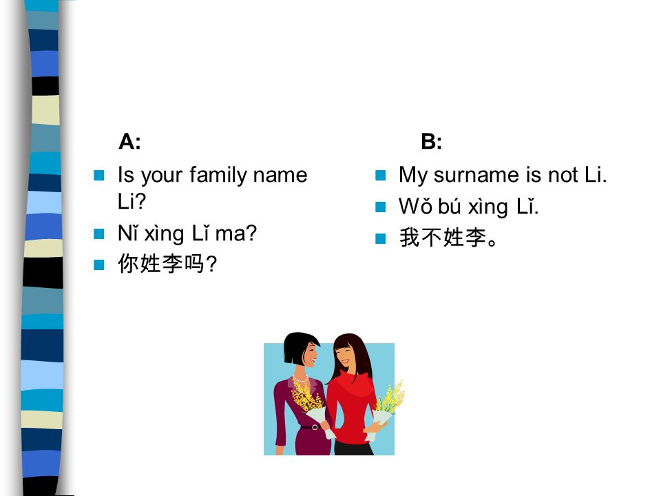 A: B: Is your family name Li Nǐ xìng Lǐ ma 你姓李吗 My surname is not Li. Wǒ bú xìng Lǐ. 我不姓李。