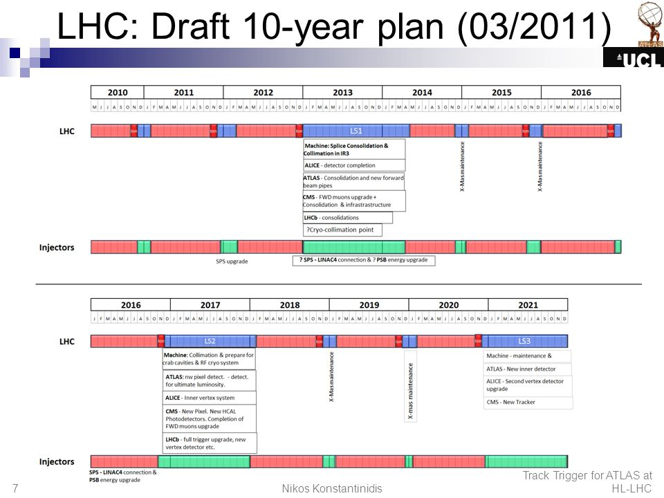 LHC: Draft 10-year plan (03/2011)