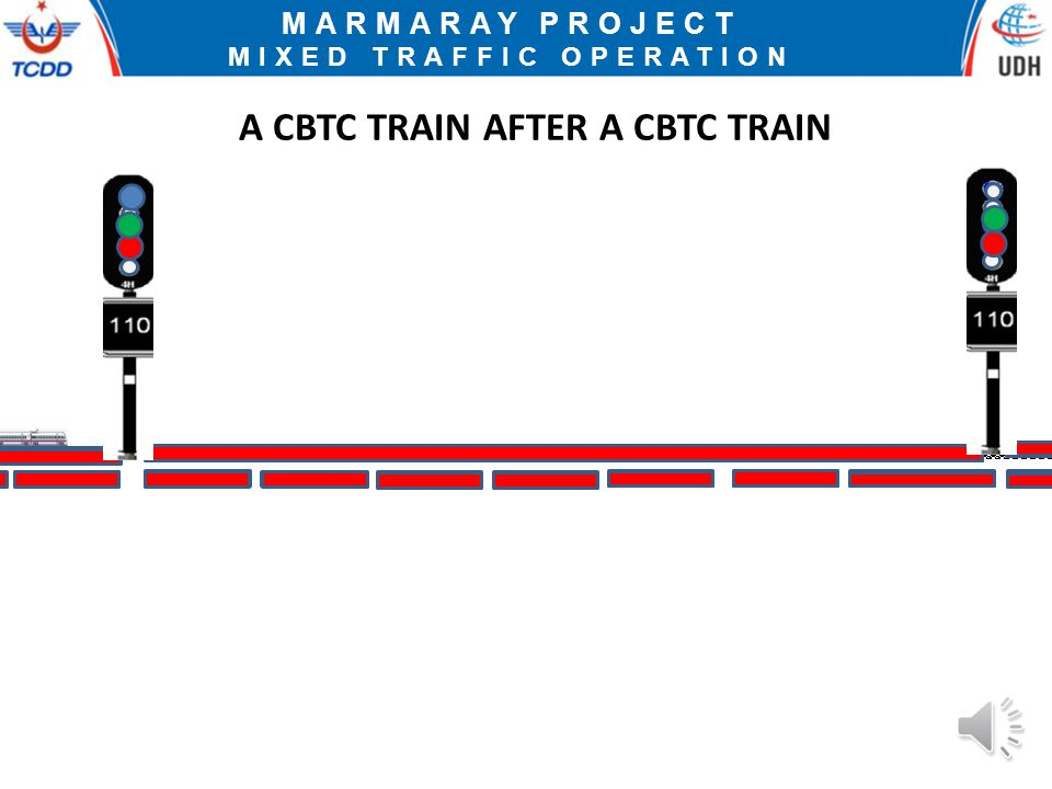 MIXED TRAFFIC OPERATION A CBTC TRAIN AFTER A CBTC TRAIN