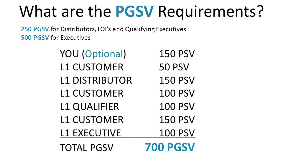 What are the PGSV Requirements