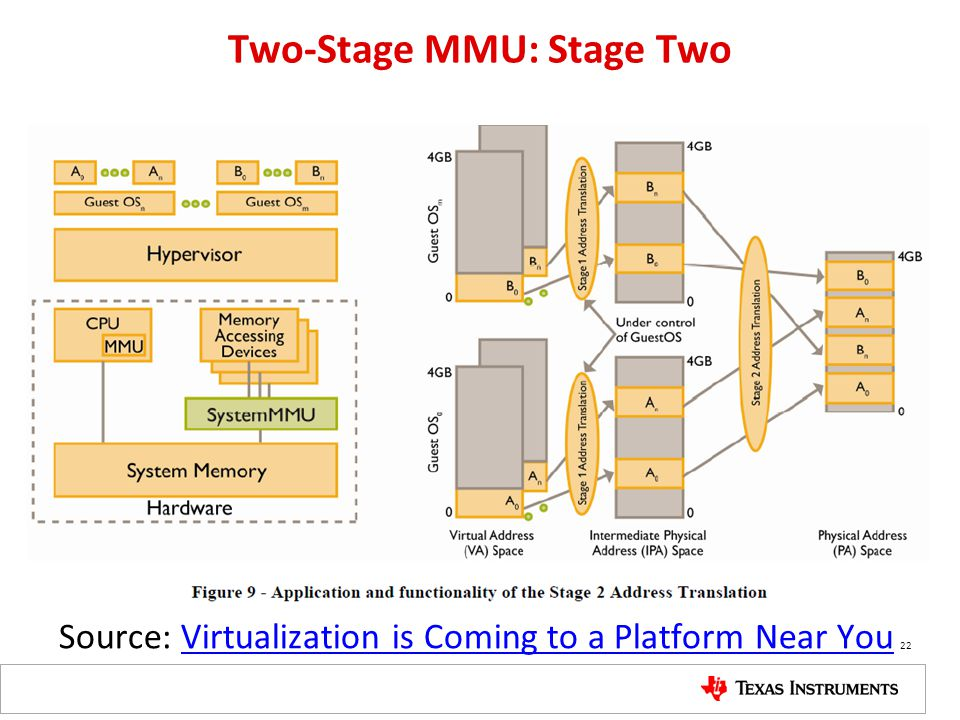 Two-Stage MMU: Stage Two