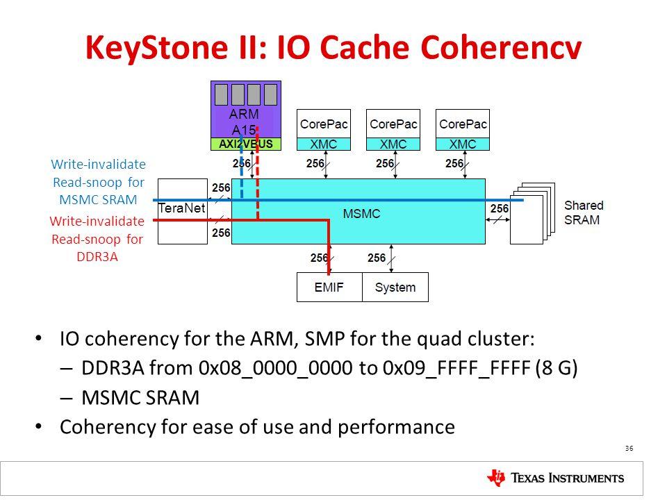 KeyStone II: IO Cache Coherency