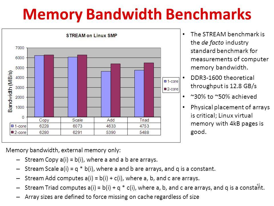 Memory Bandwidth Benchmarks