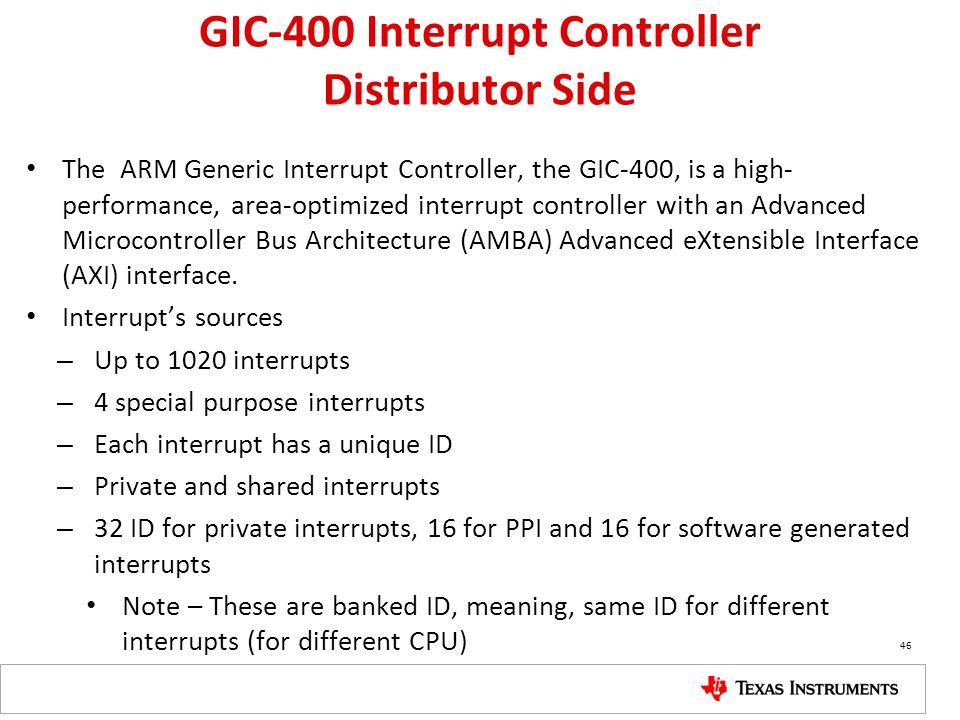 GIC-400 Interrupt Controller Distributor Side