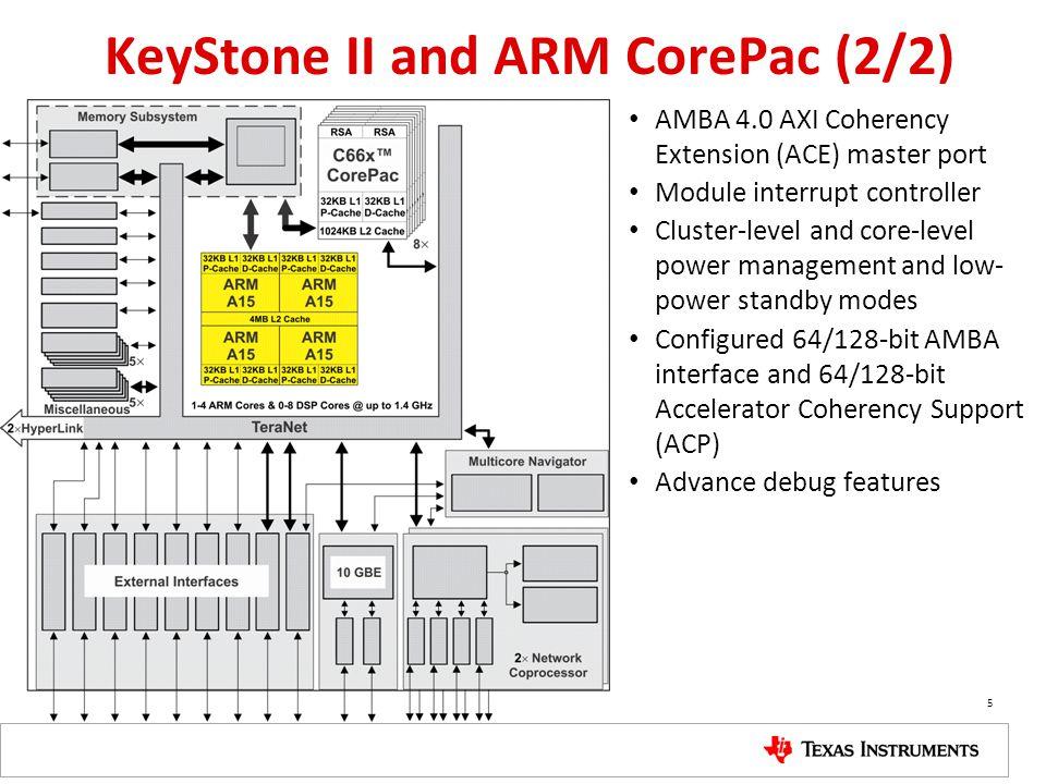 KeyStone II and ARM CorePac (2/2)