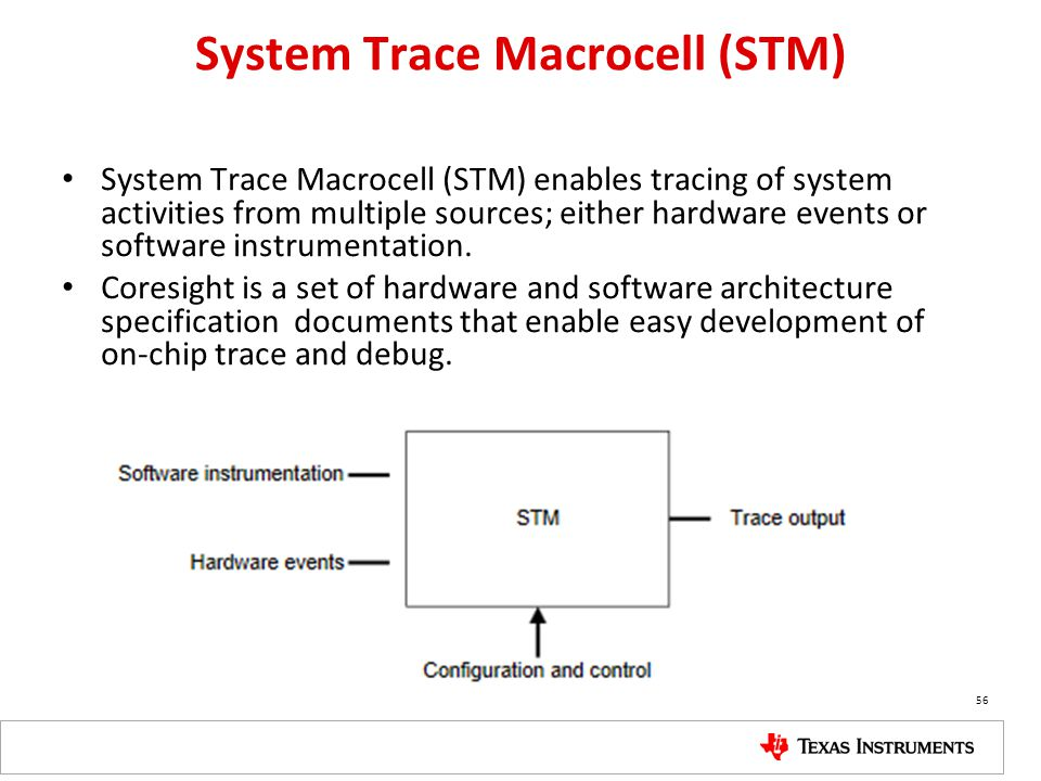 System Trace Macrocell (STM)