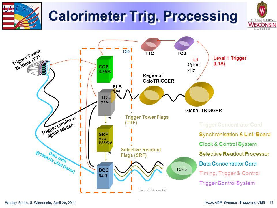 Calorimeter Trig. Processing