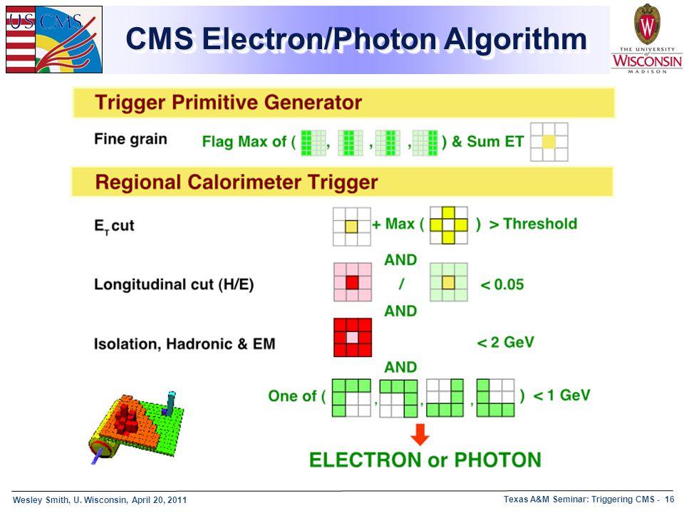CMS Electron/Photon Algorithm