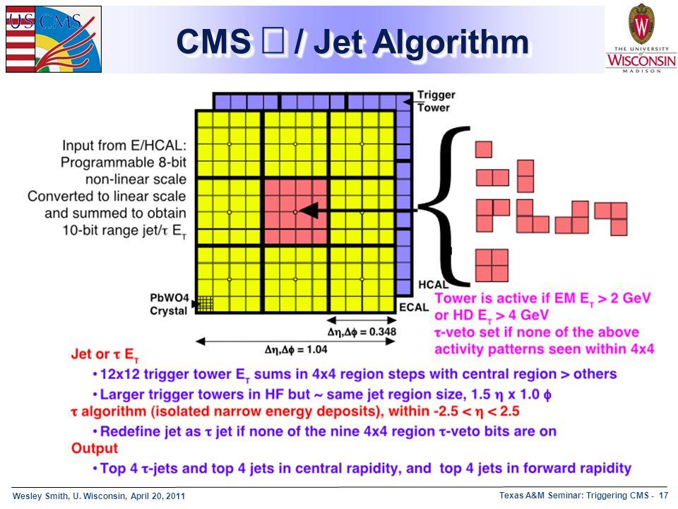 CMS τ / Jet Algorithm