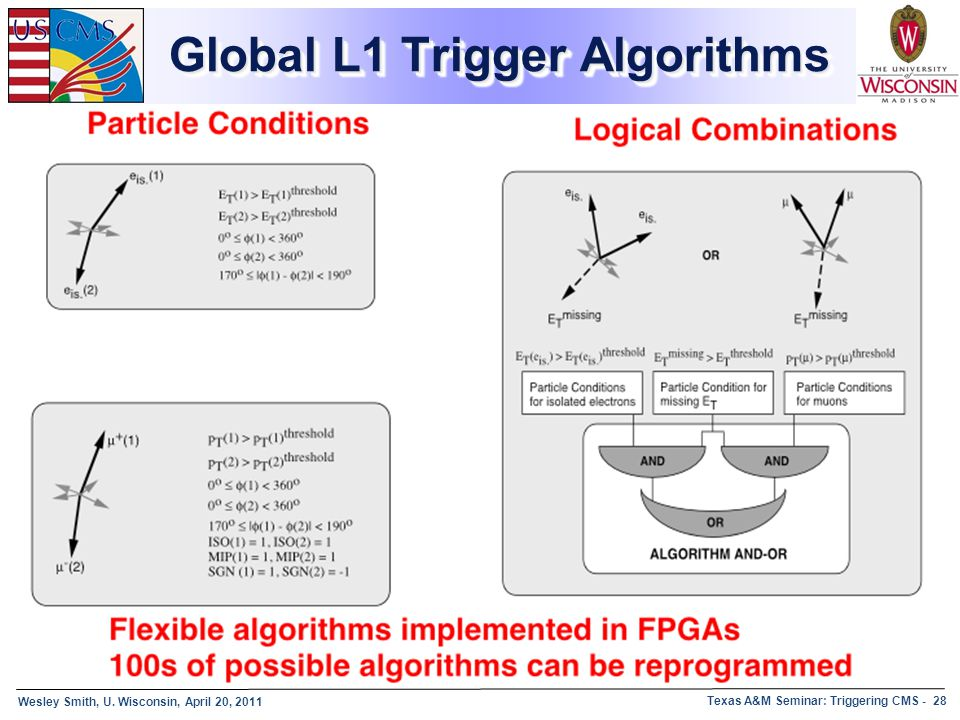 Global L1 Trigger Algorithms