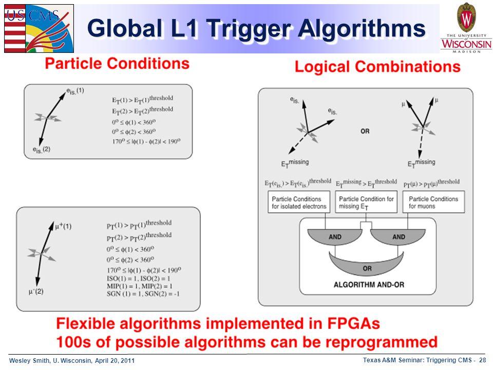 Global L1 Trigger Algorithms