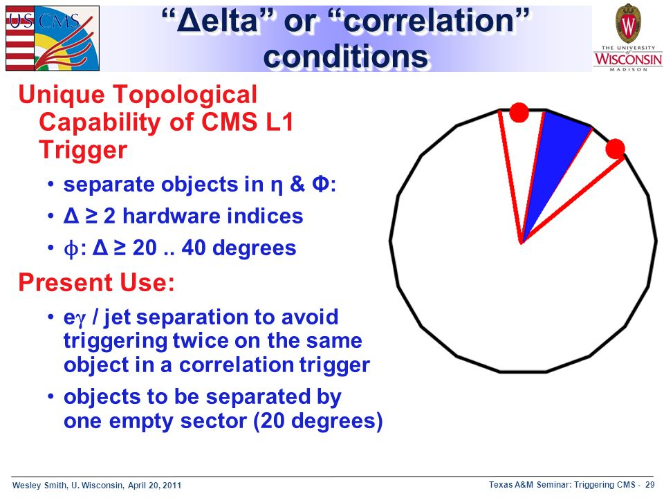 Δelta or correlation conditions