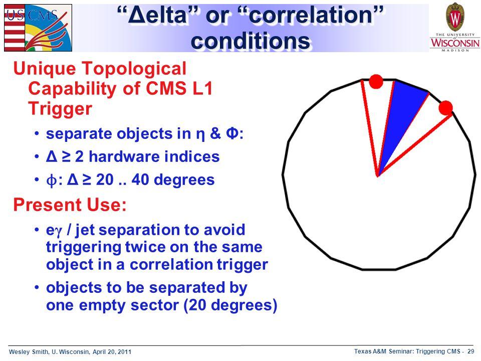 Δelta or correlation conditions
