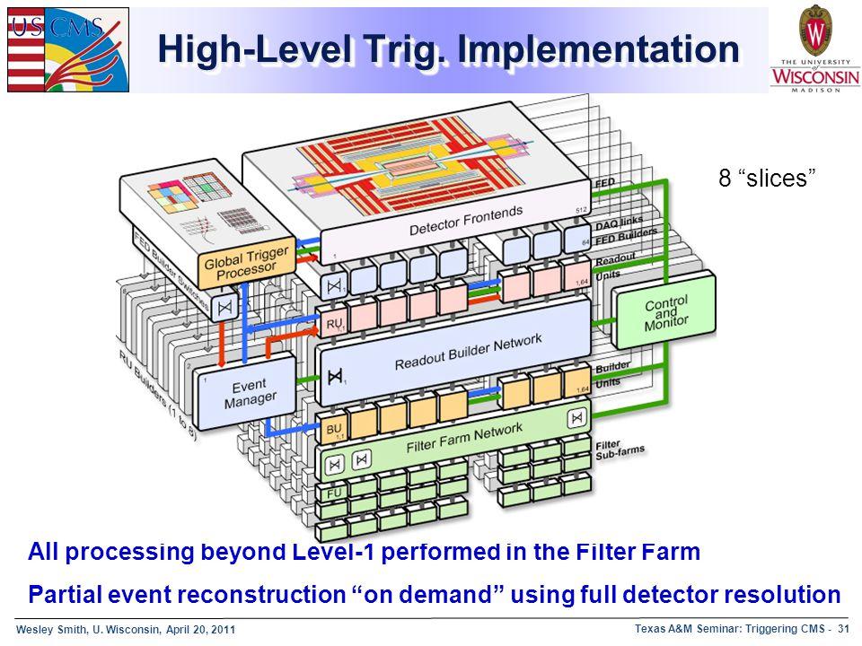 High-Level Trig. Implementation