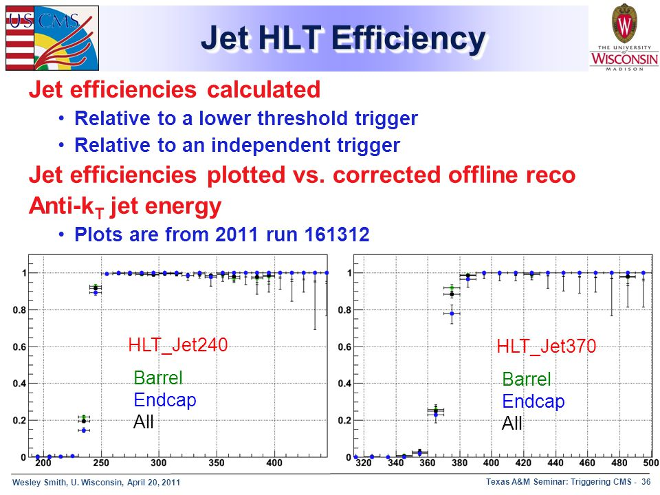 Jet HLT Efficiency Jet efficiencies calculated