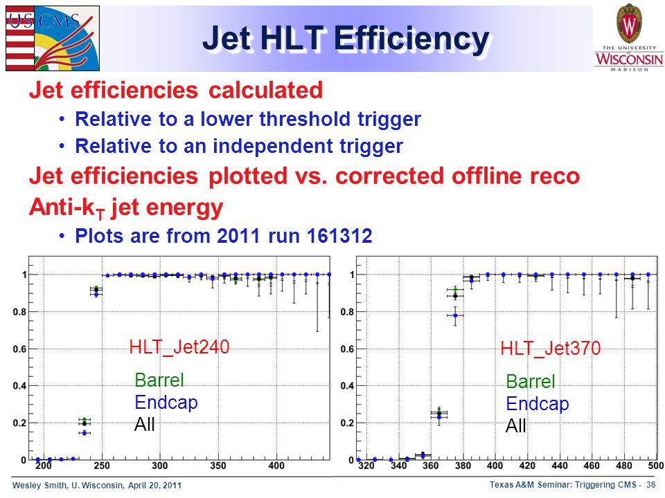 Jet HLT Efficiency Jet efficiencies calculated