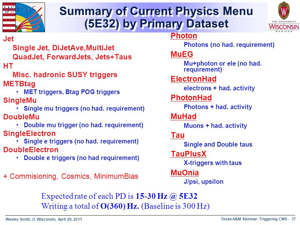 Summary of Current Physics Menu (5E32) by Primary Dataset