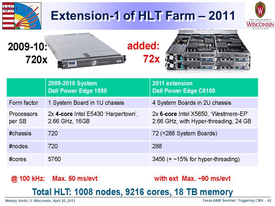 Extension-1 of HLT Farm – 2011
