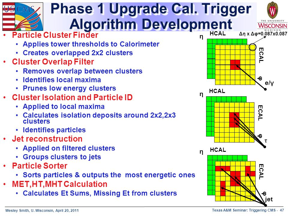 Phase 1 Upgrade Cal. Trigger Algorithm Development