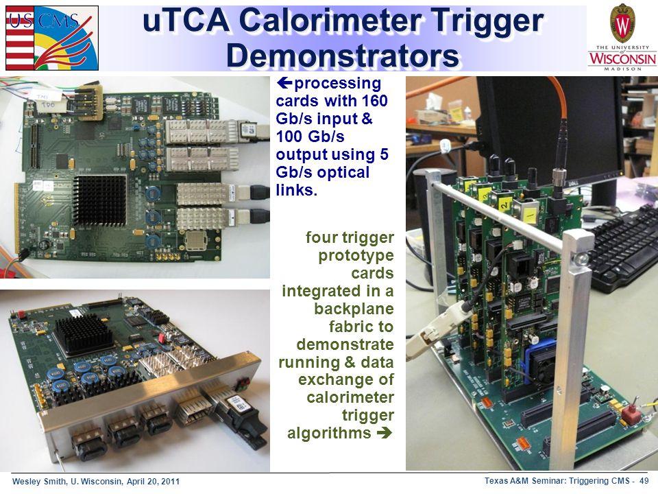 uTCA Calorimeter Trigger Demonstrators