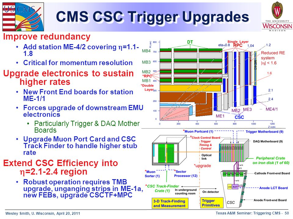 CMS CSC Trigger Upgrades