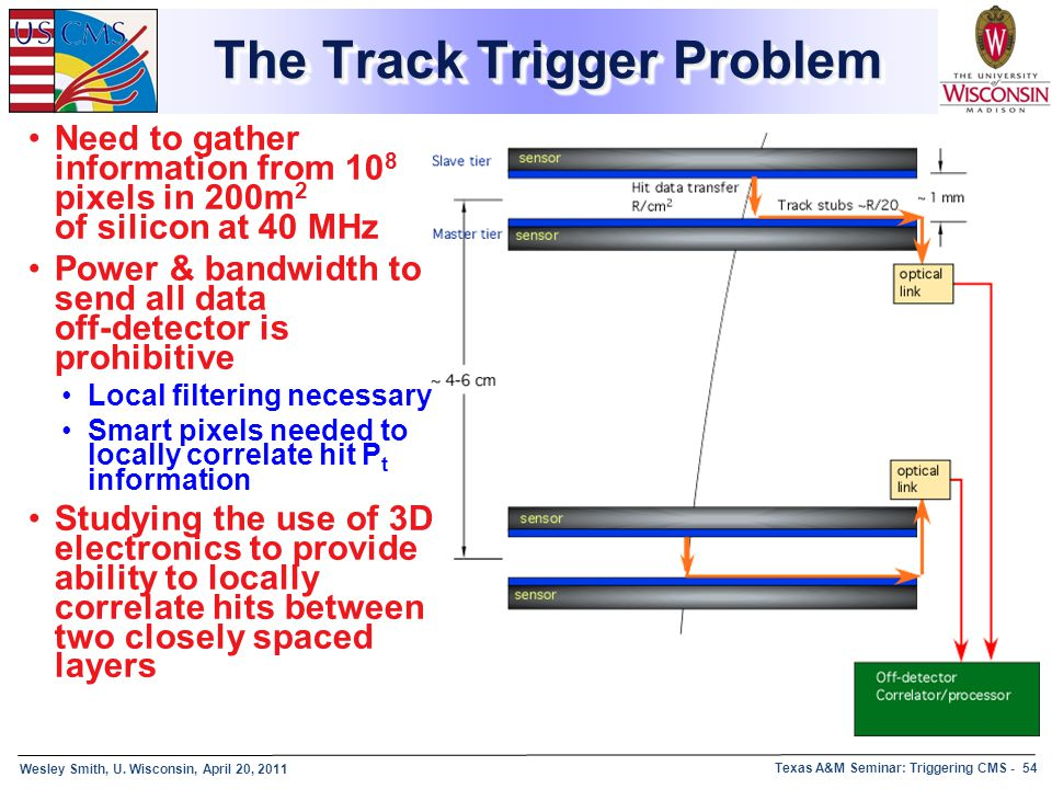 The Track Trigger Problem
