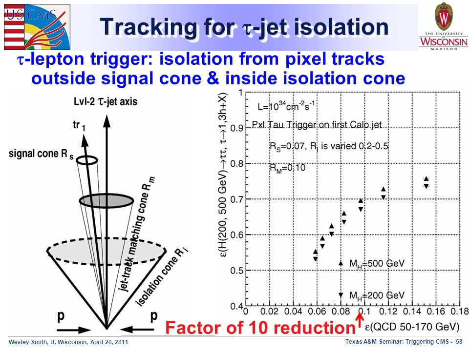 Tracking for -jet isolation