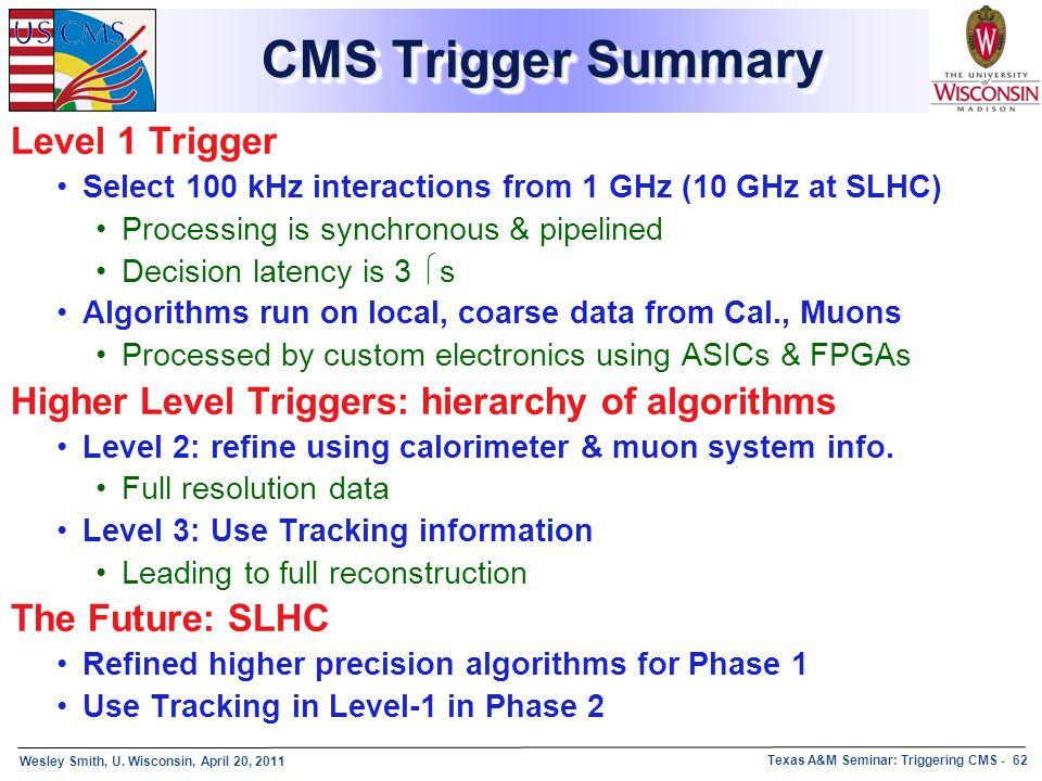 CMS Trigger Summary Level 1 Trigger