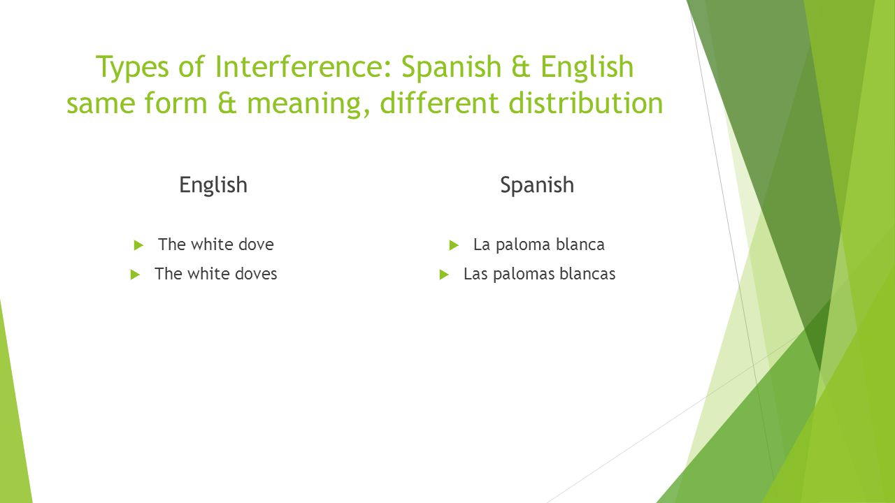 Types of Interference: Spanish & English same form & meaning, different distribution