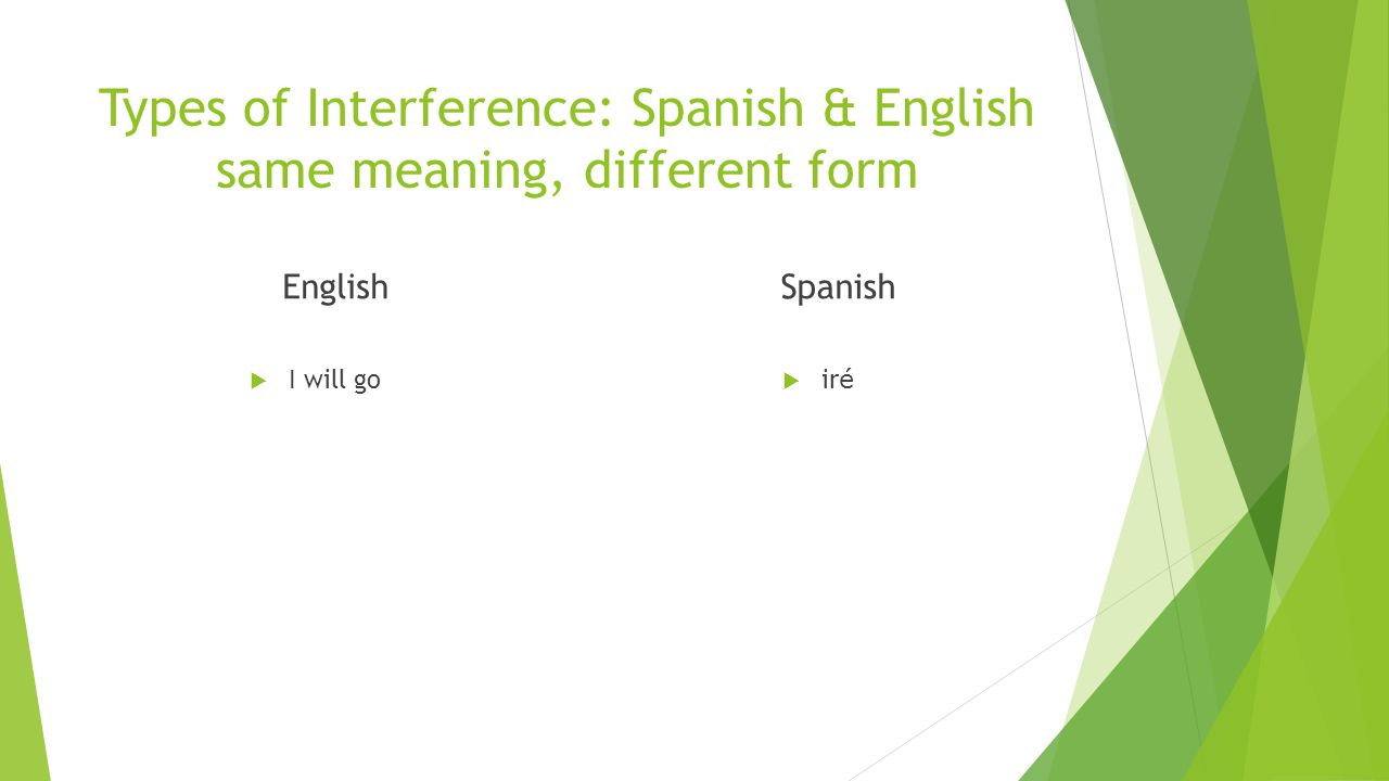 Types of Interference: Spanish & English same meaning, different form