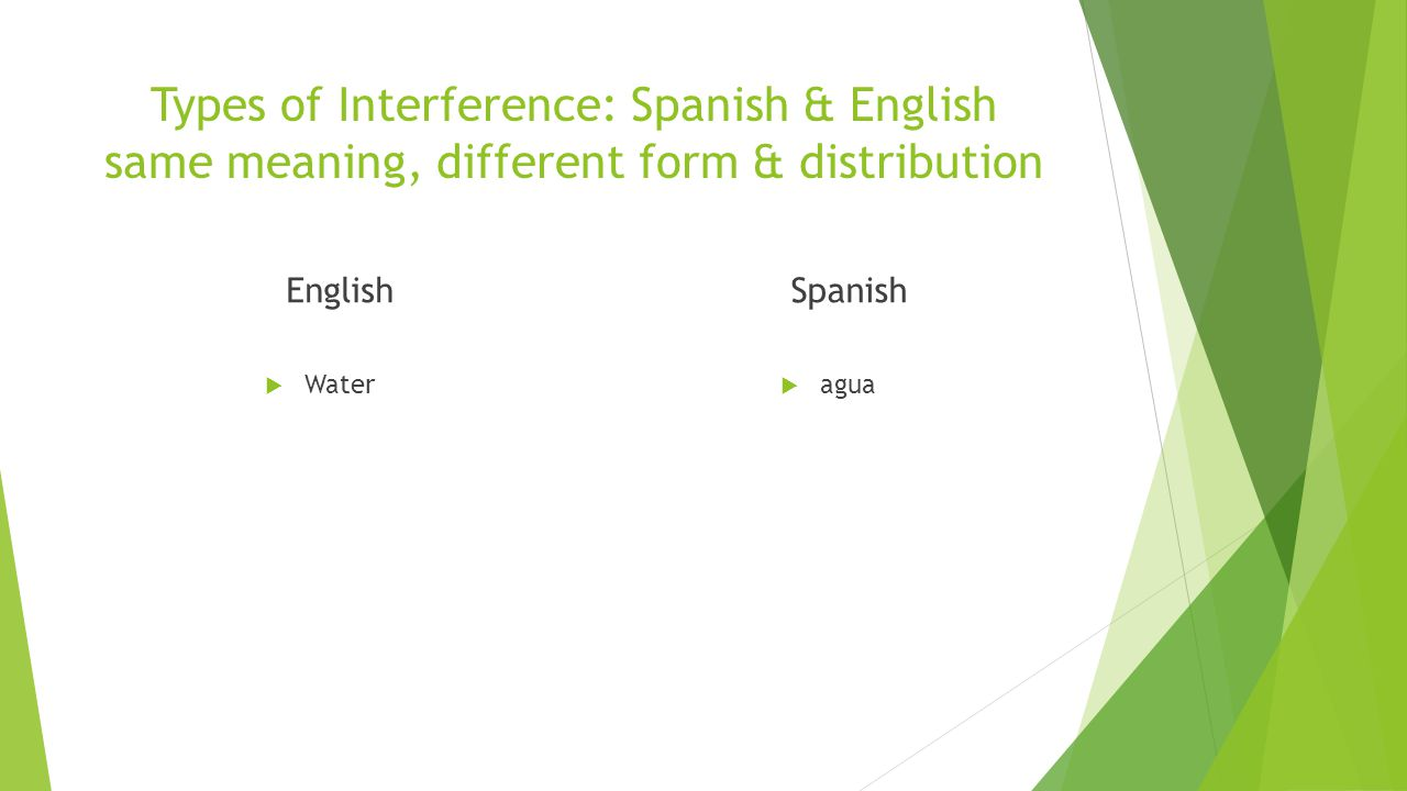 Types of Interference: Spanish & English same meaning, different form & distribution