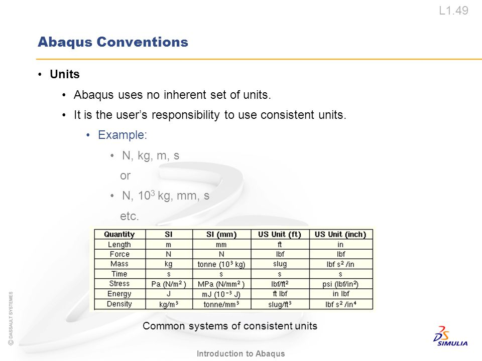 Abaqus Conventions Units Abaqus uses no inherent set of units.