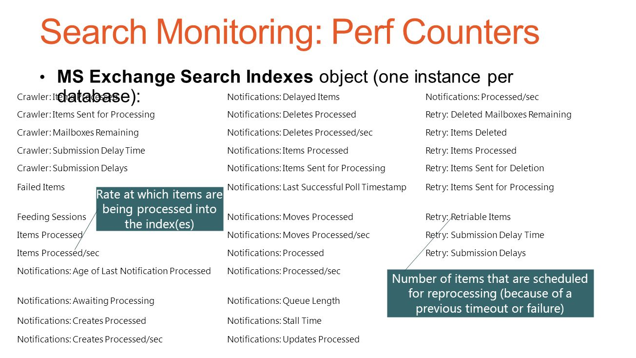Search Monitoring: Perf Counters