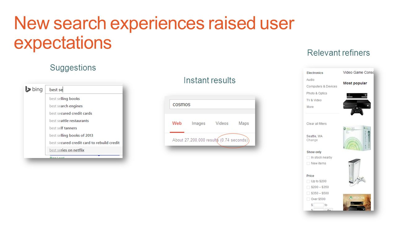 New search experiences raised user expectations