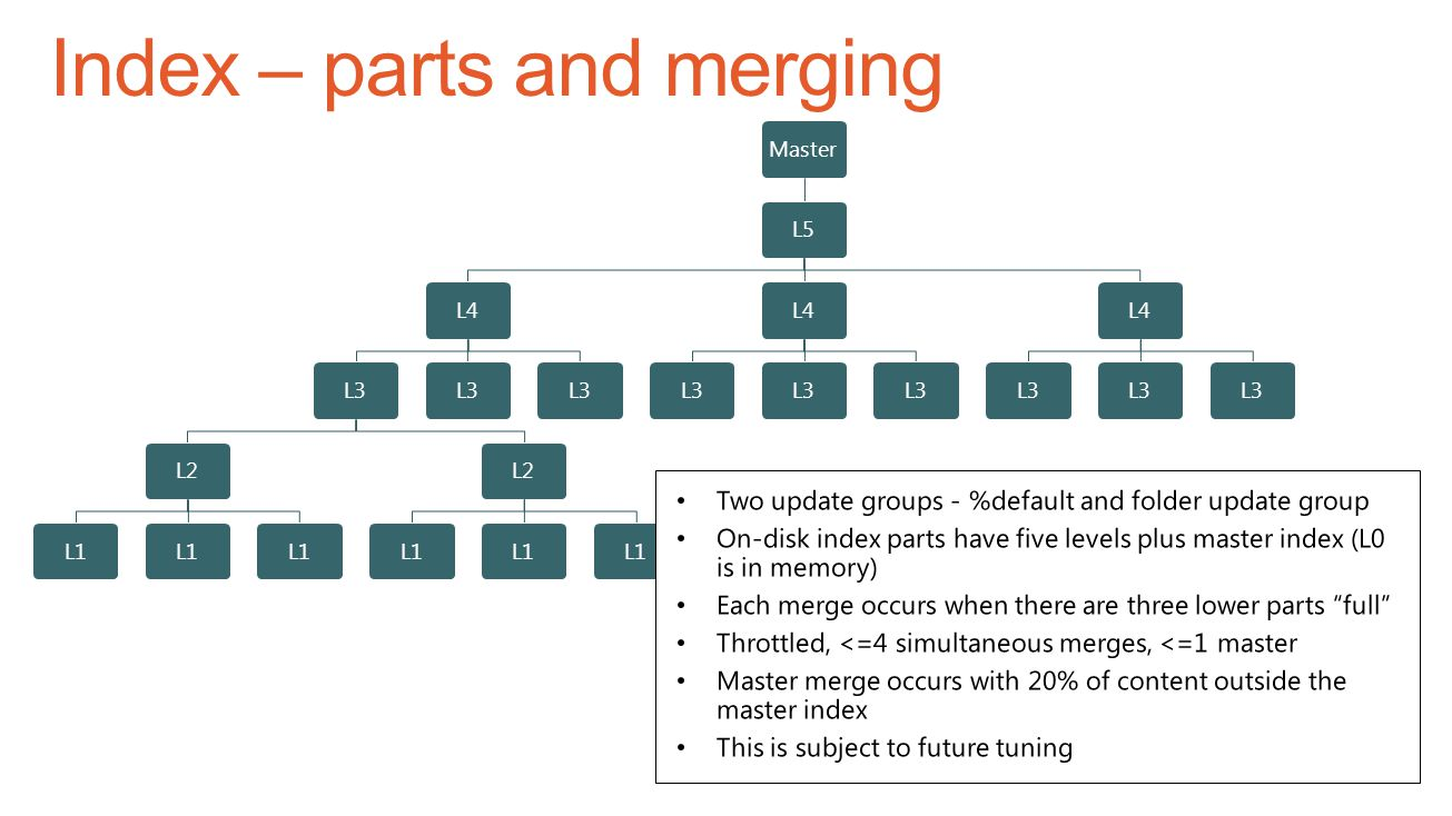 Index – parts and merging
